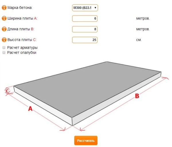 калькулятор кубов бетона на фундамент
