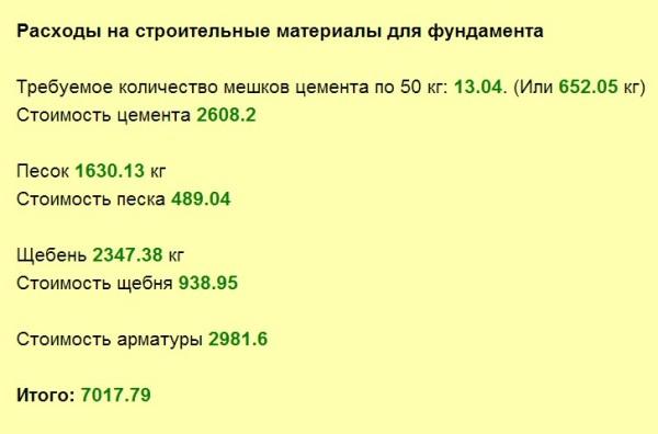 калькулятор фундамента цена
