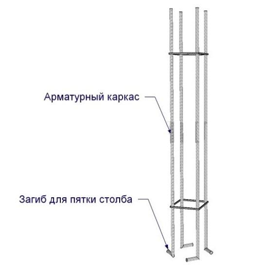пластиковые трубы монтаж армирования