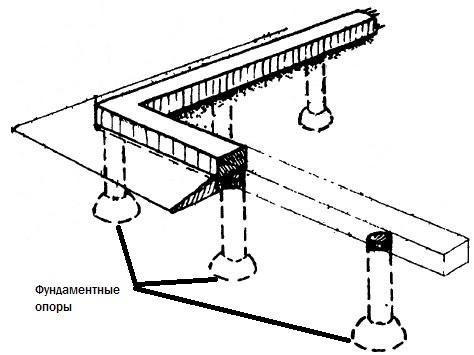 Фундамент ТИСЭ фото