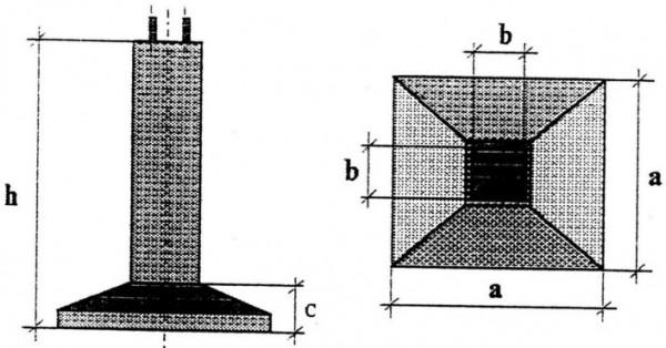 Фундамент Ф 2А