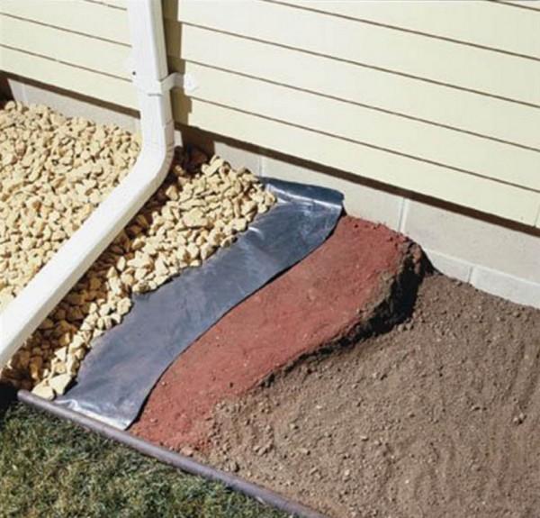 Используется рубероид или пленка для гидроизоляции фундамента и отмостки